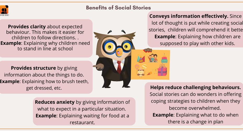 Visual Social Stories